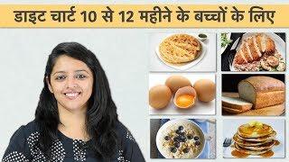 डाइट चार्ट 10 से 12 महीने के बच्चों के लिए || 10 to 12 Month Baby Food Chart (in Hindi)