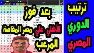 ترتيب الدوري المصري وترتيب الهدافين بعد مباريات اليوم الأحد 11-7-2021 وفوز الأهلي 4-1 علي المقاصة