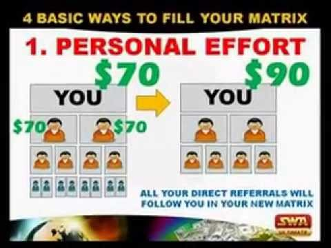 Supreme Wealth Alliance (SWA) Work from Home -- 100% Home Based Online Business