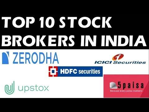 Best options brokers india