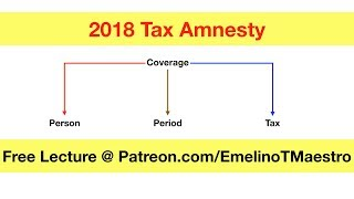 BIR Form 1701Q for 8% Gross Income Taxation (Filling Up