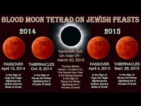 blood moon eclipse bible verse - photo #2
