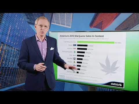 A Primer on Cannabis Growth Projections