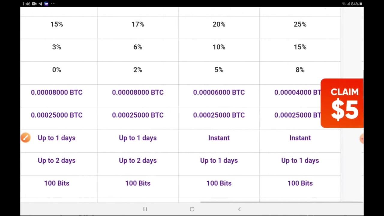 0 00025000 btc bitcoin plus coinmarketcap