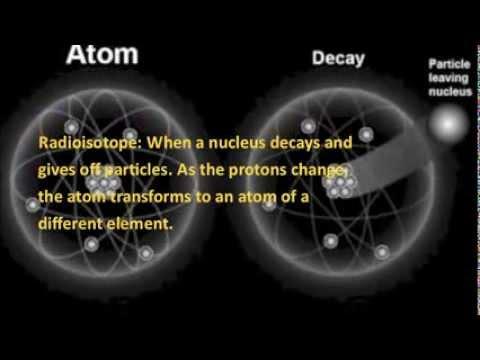Technetium 99m