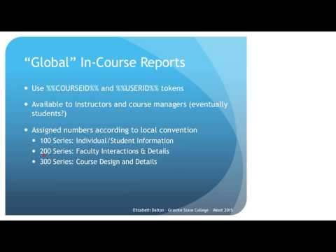 Elizabeth Dalton - Configurable Reports as a Learning Analytics Tool - iMoot 2015 (Ver. 2)