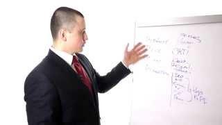 Как открыть свой Интернет-магазин - Александр Бондарь (Bondar.guru)