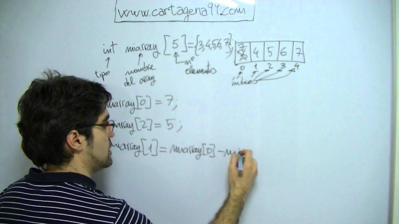 vector c++