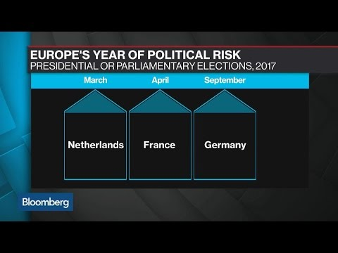 Bruegel's Wolff Says French Election Risks Global Shock