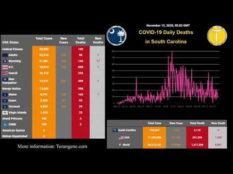 United States Coronavirus Pandemic (November 14th, 2020) - Torangene