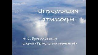 Циркуляция атмосферы