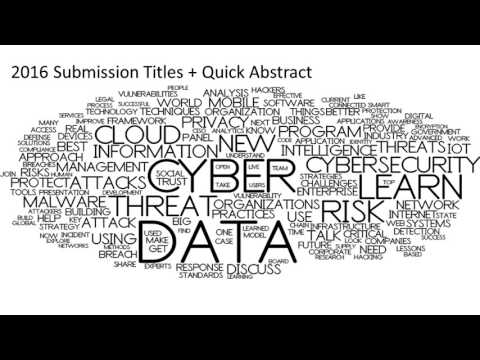 Mapping RSA Conference Speaker Submissions to Security Market Trends | RSA Conference