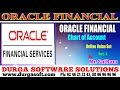 Oracle Finacial||online training|| Chart of Account||Define Value Set Part - 3 by SaiRam