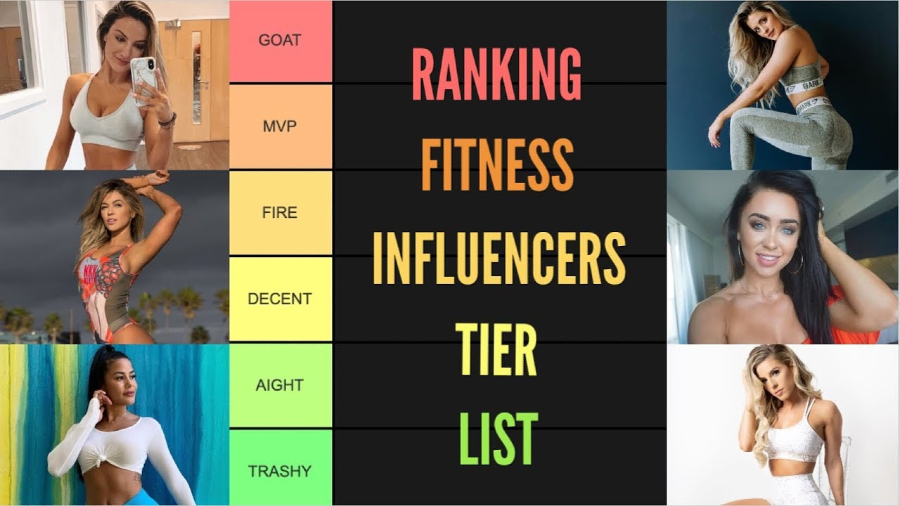 FITNESS INFLUENCER/MODEL TIER LIST