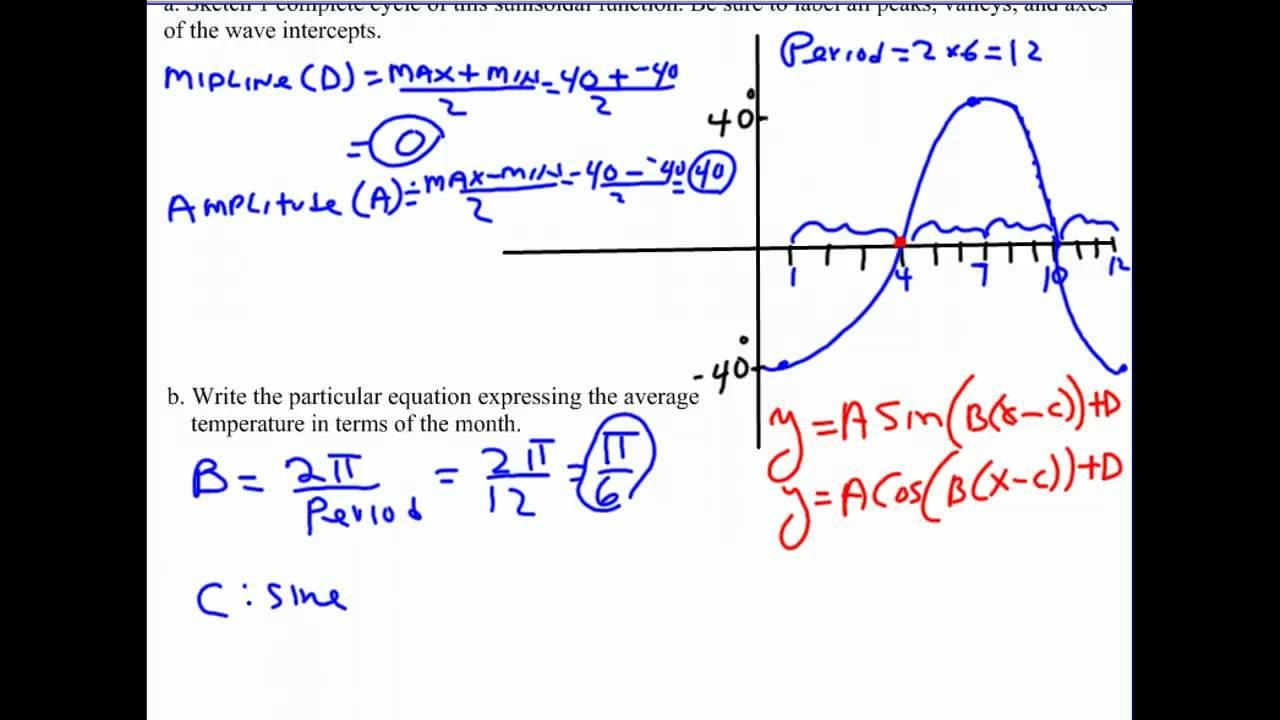 Solving Trigonometric Modeling Problems Youtube