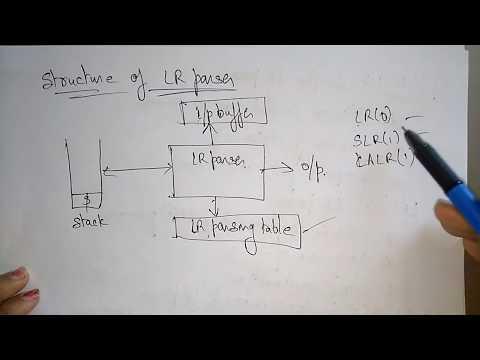 LR parsing  | Introduction | Compiler Design |  Lec-17 | Bhanu Priya