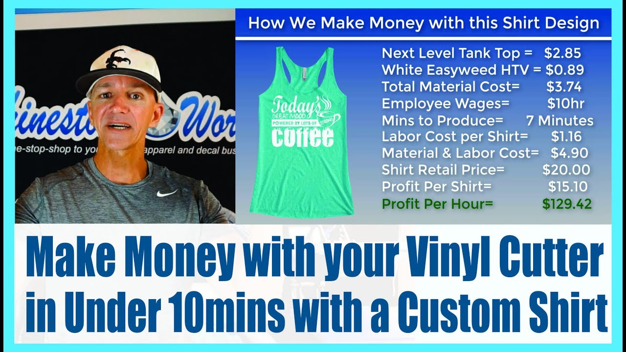 How To Make Money With A Custom Shirt In Under 10 Minutes