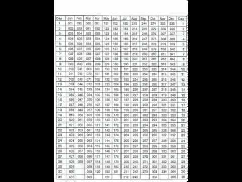 2011 julian date calendar