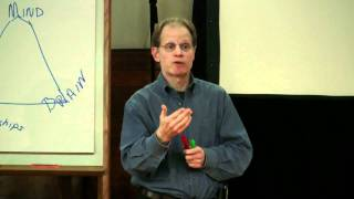 Repeat youtube video Dan Siegel: The Neurological Basis of Behavior, the Mind, the Brain and Human Relationships Part 1