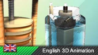 Voltaic Pile/cell / Leclanché Cell (zinc-carbon Battery) - How It Works!