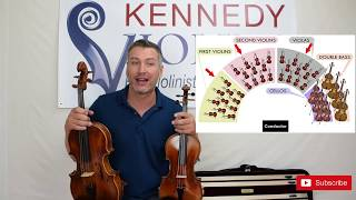 Difference Between Violin and Viola | KV