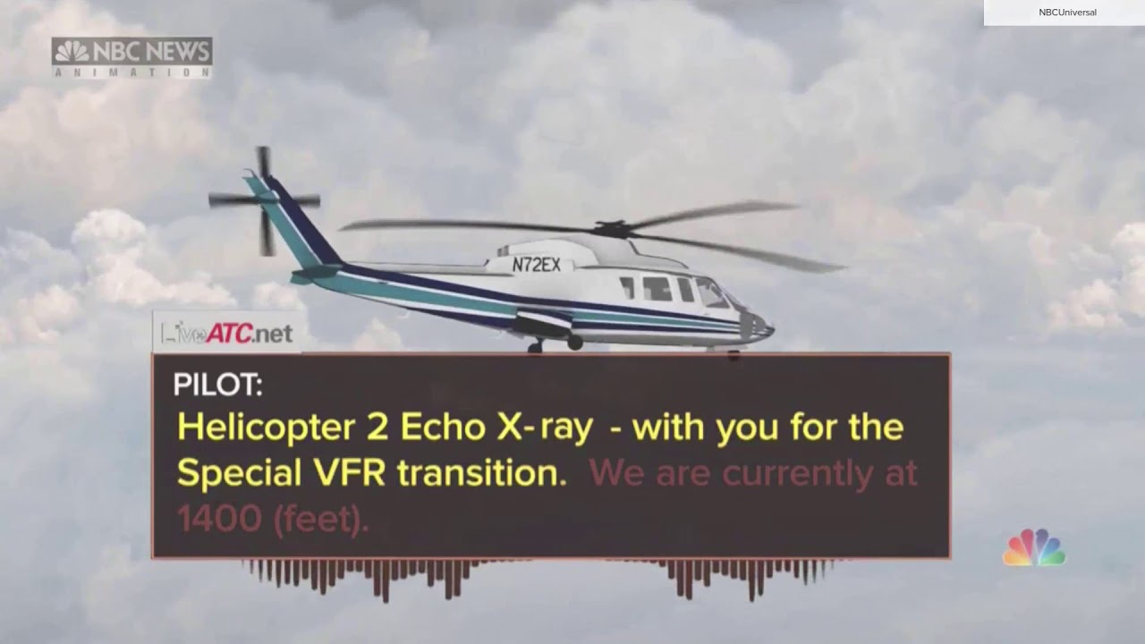 NBC News Animation Kobe Bryant Helicopter Crash