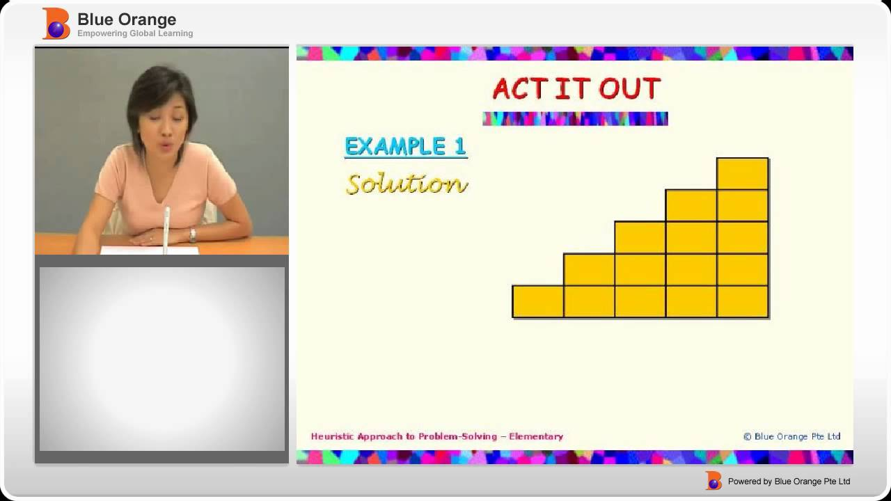 heuristic approach to problem solving elementary example