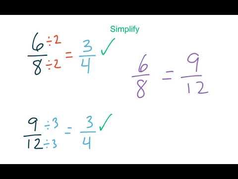 4th Grade GoMath 6.3 - Simplest Form