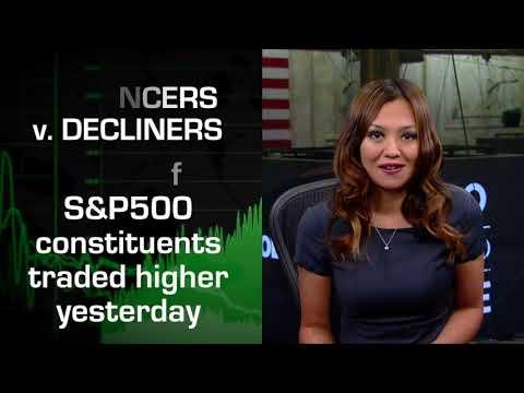 10/11 US Stocks Hug Flat Line Ahead of Fed Minutes