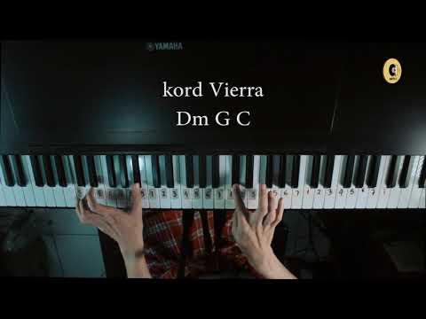 Tutorial Medley Lagu Galau (Dunia Moza) By Adi