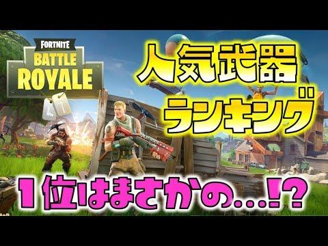 【Fortnite】人気武器ランキングBEST10!1位はまさかの…!?