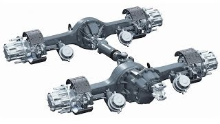 How different types of car axles work