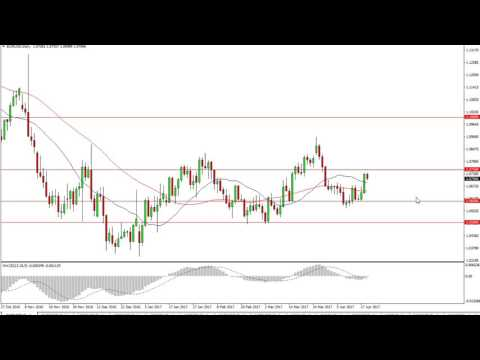 EUR/USD Technical Analysis for April 20 2017 by FXEmpire.com