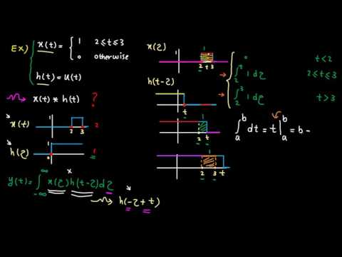 Time domain - tutorial 9: convolution examples