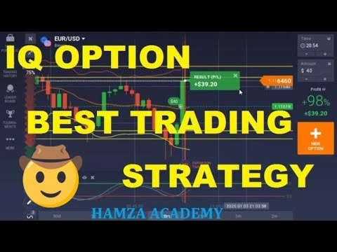 IQ OPTION BEST TRADING STRATEGY | HAMZA ACADEMY LIVE TRADING STRATEGY l IQ OPTION URDU HINDI