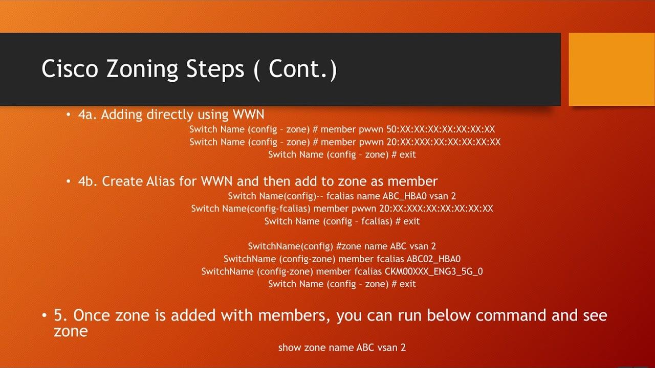 Storage (SAN) Zoning - Part II CISCO Switch Zoning