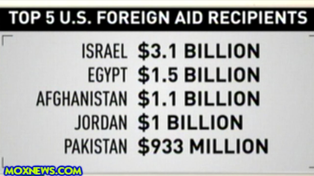 Us foreign aid israel opinion you