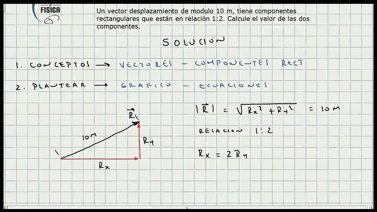 ejercicios de vectores fisica 1 bachillerato resueltos pdf