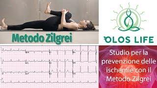Prevenzione ischemie con il metodo Zilgrei - Studio e ricerche della Dt.ssa Margherita Magazzini