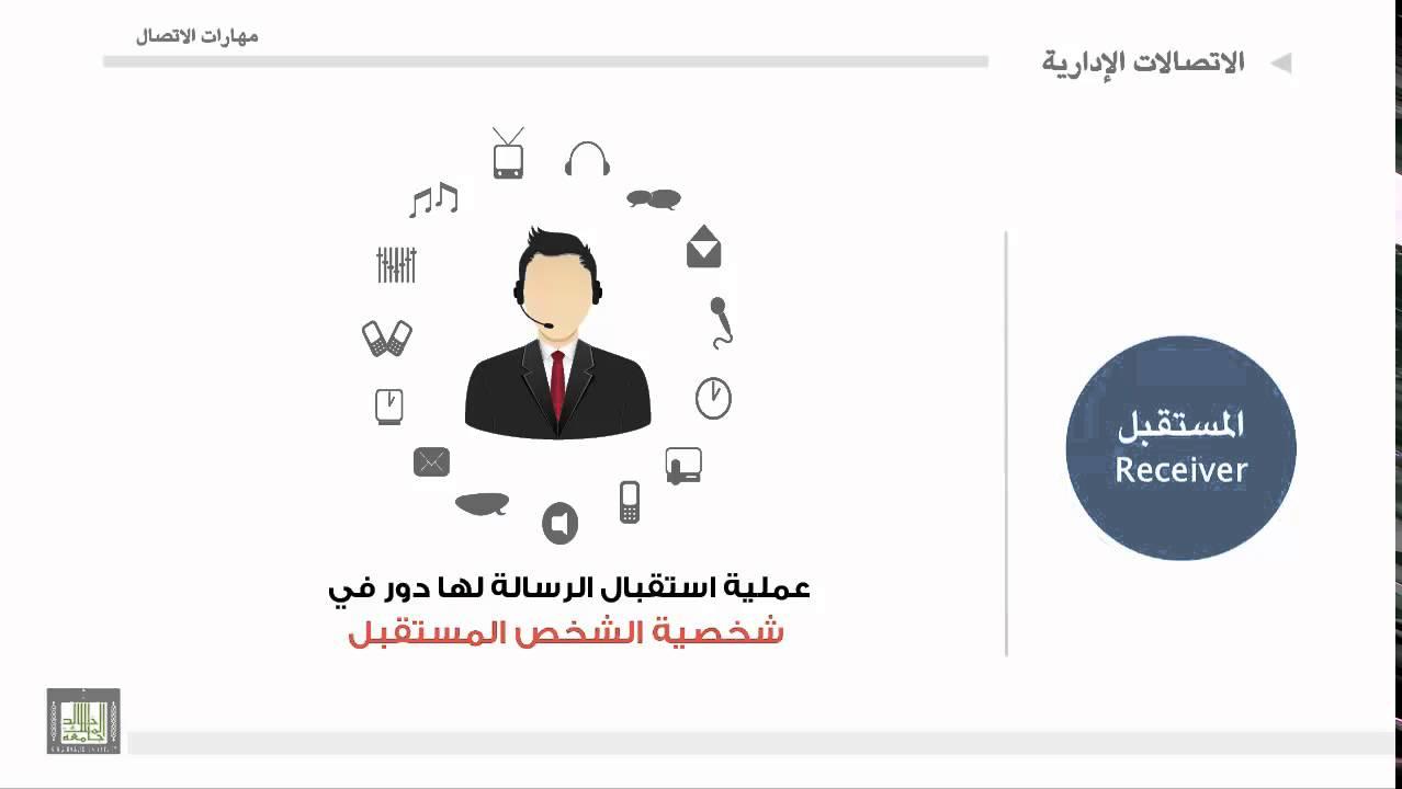 مهارات الاتصال الوحدة 1 عناصر عملية الاتصال Youtube