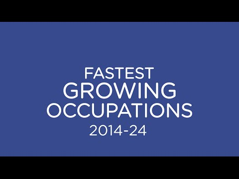 Fastest Growing Occupations 2014-24