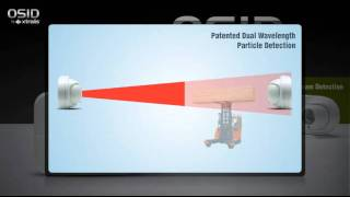 Beam smoke detector OSID
