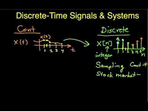 Introduction to Discrete-Time Signals and Systems