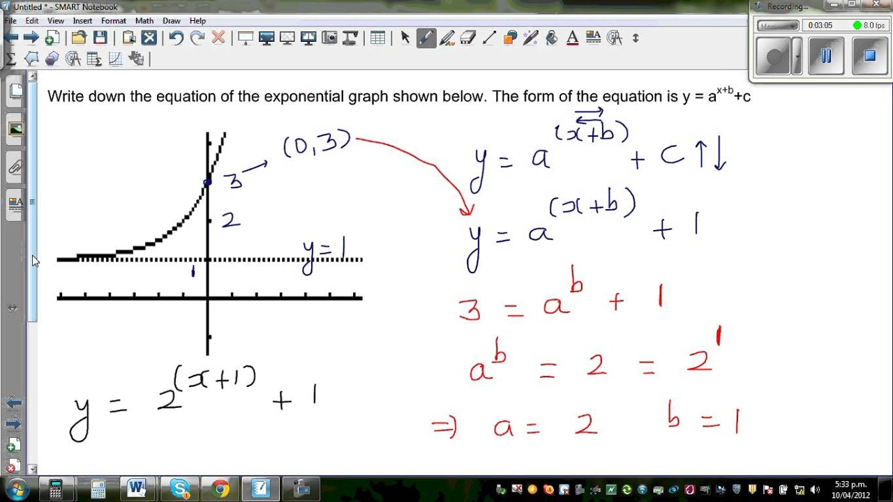 Writing Equation Of A Transformed Exponential Graph