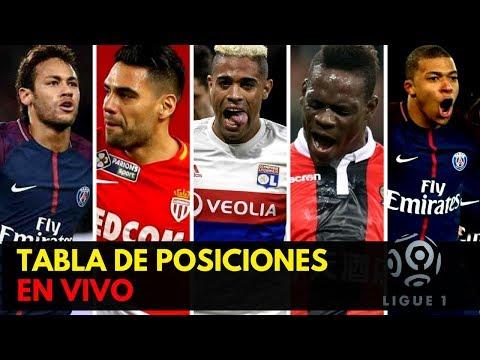 Tabla De Posiciones, Goleadores Y Próximos Partidos | Ligue 1 Francia 2018  | ACTUALIZADO  |