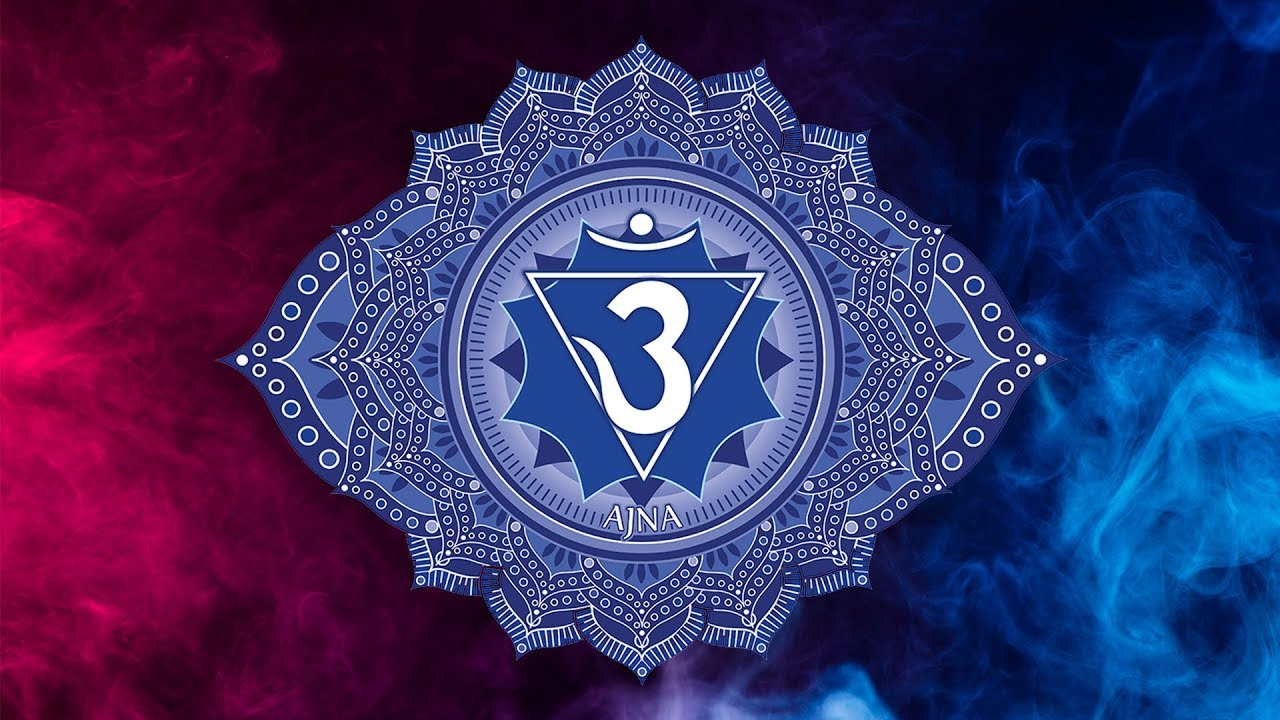 Third Eye Chakra and Psychic Ability Crystal and Gemstones