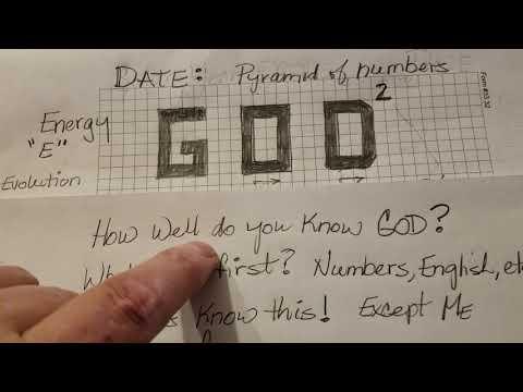 God dating introduksjon