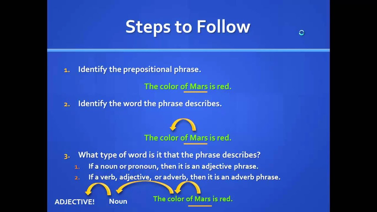 small resolution of Adjective and Adverb Prepositional Phrases - YouTube