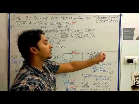 Chhattisgarh Geography - Video -01-Lecture-01