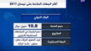 حجم المساعدات الخارجية المتفق عليها مع الأردن لنهاية نيسان - (10-5-2017)